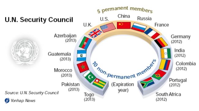 Resolution 816 (1993) Adopted by the Security Council at its 3191st meeting, on 31 March 1993